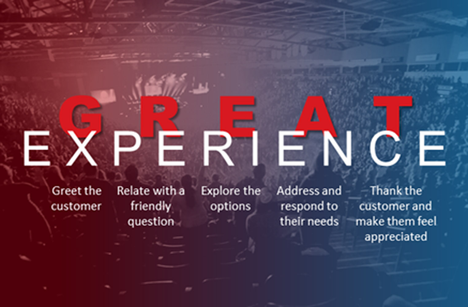 GREAT Experiences (Greet the customer, Relate with a friendly question, Explore the options, Address and respond to their needs, Thank the customer and make them feel appreciated)